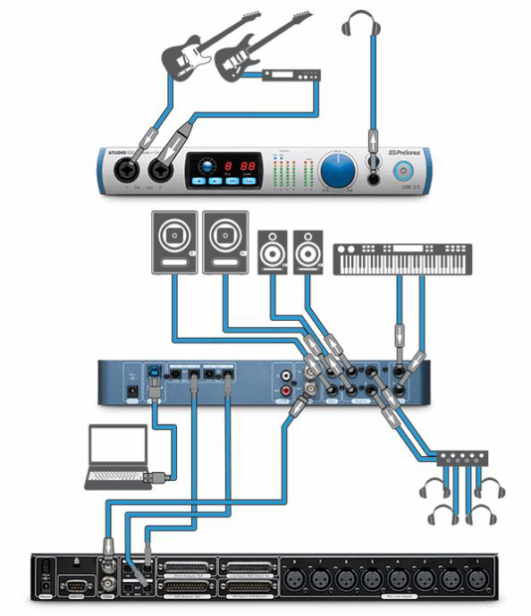 presonus studio 192 mobile usb 3 0 audio interface. Black Bedroom Furniture Sets. Home Design Ideas