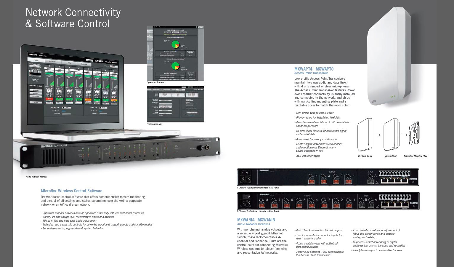Shure Mxwapt8 8 Channel Access Point Transceiver