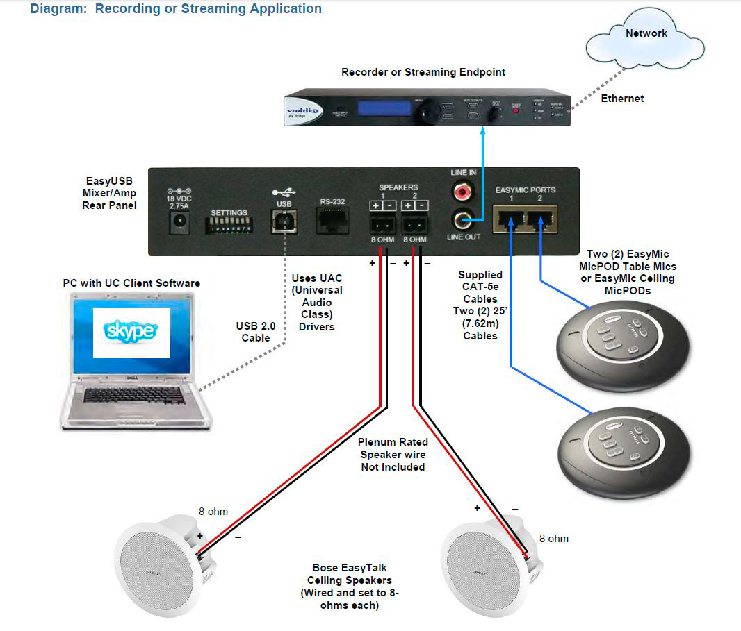 Home Speaker System Wiring 6 Speakers Electrical Diagrams Whole Audio Residential Symbols U2022 Theater Diagram