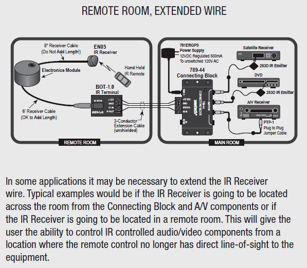 Xantech EN85K Universal IR Kit (with Multiple Housings) on electrical switch wiring diagram, splice in a light switch diagram, bedroom diagram,