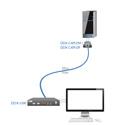 ADDERView DDX USR Fanless Small Form Factor DVI - USB - Audio Digital KVM Extender