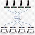 Adder XDIP-PSU - Single Node - Point to Point or KVM Matrix over IP Switcher - HDMI - USB 2.0 Audio with PSU