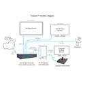 AJA TruZoom 4K/UHD Region of Interest Selection / Live Scaling / Recording