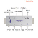 Apantac EVS XT3 EVS XT Video Production Server Extender / Receiver Set