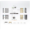 ATEN VM0808T 8x8 Cat 5 A/V Matrix Switch