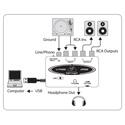 Behringer U-Phono UFO202 High-quality USB Audio Interface