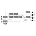 Blackmagic CONVMUDC Mini Converter UpDownCross