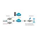 Digigram PYKO-In Stereo IP Audio Encoder