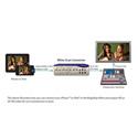 Ensemble Designs BEM-2F BrightEye Mitto Fiber / HD / SD Scan Converter