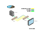 Gefen EXT-DVI-1500HD DVI Over Fiber Extender
