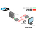 Gefen EXT-DVI-2CAT6DL DVI Dual Link over 2CAT6 Extender