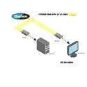 Gefen EXT-DVI-FMP DVI FM Extender PLUS