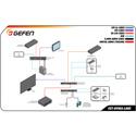 Gefen EXT-DVIKA-LANS-TX DVI KVM over IP - Transmitter Package