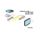 Gefen EXT-HD-1000 - Extends HDMI 1.3 Signals Up to 330 Feet