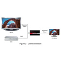 Hall Research SC-VGA-2B VGA/HDTV Scalable Resolution Video Processor