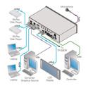 Kramer VP-440 Presentation Switcher/Scaler with 4 HDMI and 2 VGA Inputs