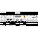 Lynx GMP DUALTRANS-US Dual HD/Audio/Ethernet/GPI Bi-Directional Fiber Transport System