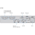 Leader LV7300-SER40 Multi SDI Zen Rasterizer Option adding Extended Vector