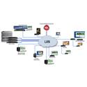 Matrox MVX-E5150F Maevex Video over IP Encoder