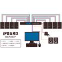 Smart-AVI SDVN-8S-P Secure 8-Port Dual-Link DVI-I KVM Switch with Dedicated CAC Port