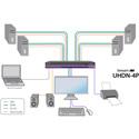 Smart-AVI UHDN-4P 4-Port HDMI 4K/60Hz KVM Switch with USB 2.0 and Audio Support