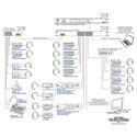 Studio Technologies Model 5422-02 Dante Intercom Matrix