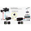 Thor Fiber F-MicroSDI-Tx/Rx 1 Channel HD-SDI Transmitter and Receiver Kit over Singlemode Fiber ST/PC 20km