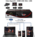 Thor H-H264IP-E Single Channel HDMI Over IP Public Internet RTSP/HTTP Network Video Streaming Encoder