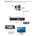 Vaddio 999-6956-000 WallVIEW HD-20 DVI/HDMI - North America