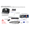 Vaddio 999-9550-000 OneLINK for Cisco PrecisionHD 1080p 12x and 720p Cameras