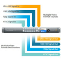 Blackmagic Design Smart Videohub 20 x 20 SD/HD/Ultra HD Mixed Format Router