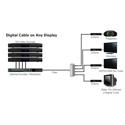 ZeeVee ZV-SYNC- HD Digital CableTuner/Decoder