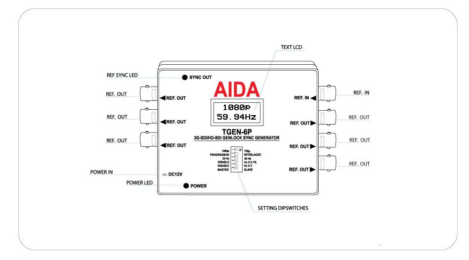 aida imaging tgen 6p 3g sdi hd sdi tri level genlock reference sync rh markertek com