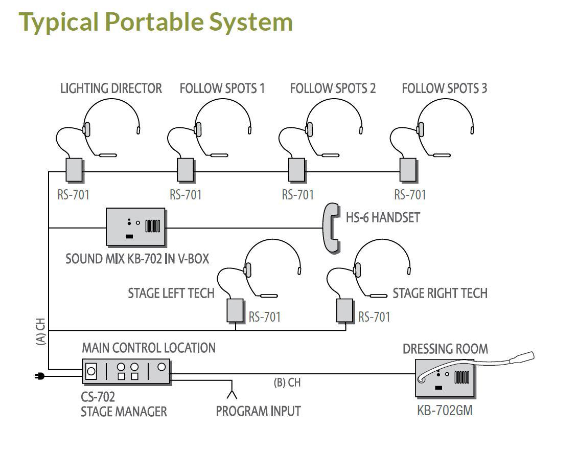 Clear Com Hs 6 Telephone Style Black Handset 4 Pin Xlr Female Headset Wiring Diagram