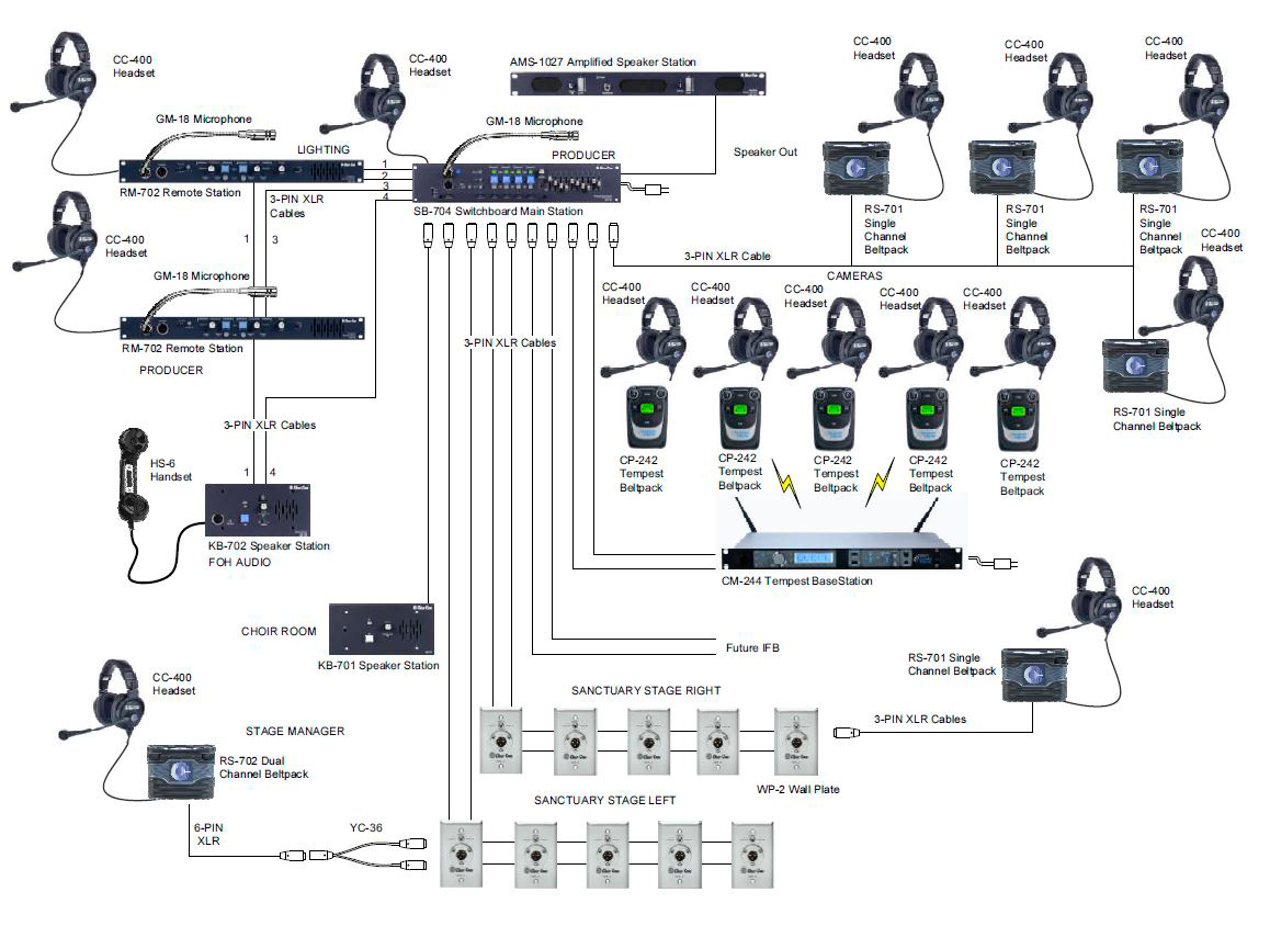 Clear Com Headset Wiring Diagram Free Download 4 Pin Clearcom Circuit Symbols U2022 Pioneer Radio At