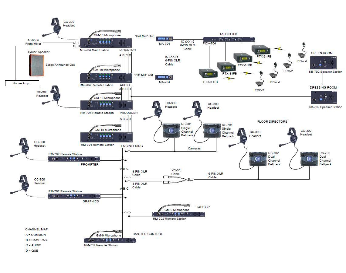 clearcom rs 701 single channel standard beltpack