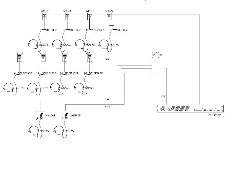 telex audiocom ms 2002 master station w power supply