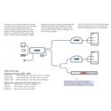 Adder AVX4024IP-USA View CATx 4000 IP - 4x24 CATx IP Switch