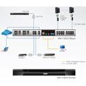 ATEN KN1116VA KVM Over IP Switch - TAA Compliant
