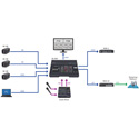Datavideo NVS-33 H.264 Video Streaming Encoder and Recorder with HD-SDI & HDMI Inputs