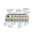Ensemble Designs BrightEye 56 Test Signal and Sync Pulse Generator
