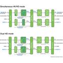 FOR-A FA-9600 Multi Purpose Signal Processor with FA-96UDC Up/Down/Cross Convertor