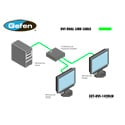 Gefen EXT-DVI-142DLN One Dual Link DVI Source Splitter to two Dual Link DVI Outs