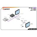 Gefen EXT-WHD-1080P-LR Wireless HDMI Extender Long Range - Sender/Receiver Set Dual HDMI Inputs - Local HDMI Output