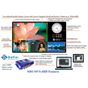 Gra-Vue MIO MVS-4HD Multiviewer Mini Box Quad HD/SD-SDI Multiviewer