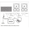 Genelec 7382AP SAM™ Studio Subwoofer - 3x15 Inch Drivers/2500W/2.1 Analog XLR Inputs Single Stereo AES/EBU In/Out