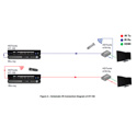 PureLink HT-150 1 x 5 HDMI to HDBaseT Distribution Amplifier Tx/Rx System