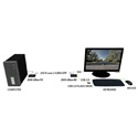 SmartAVI DVX-UTXS DVI-D and USB 2.0 Extender - Incl. Transmitter / Recevier / 2 Power Supplies