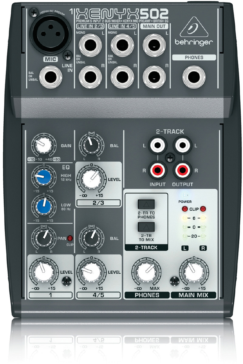 Behringer Professional Podcastudio Bundle With Usb Interface
