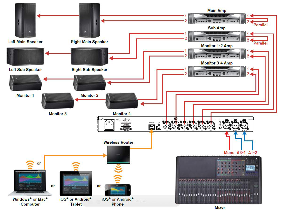 Dbx Crossover Wiring Diagram Diagrams Switch 4 For 2 Way Pa Speakers Switches Ethernet Cable Speaker Crossovers